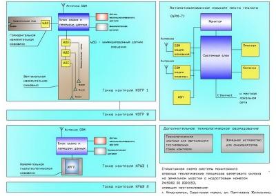 b_400_400_16777215_00___images_articles_monitoring_08.jpg